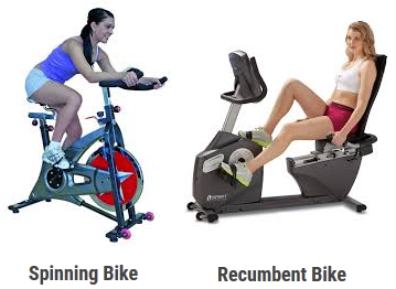 If youu0027re looking for comfort then go for upright and recumbent bikes. But if youu0027re someone like me who wants to experience outdoor cycling at home; ...  sc 1 st  Spin Bike Reviews & The Reason Why Spin Bikers Lose More Weight than Upright and ... islam-shia.org