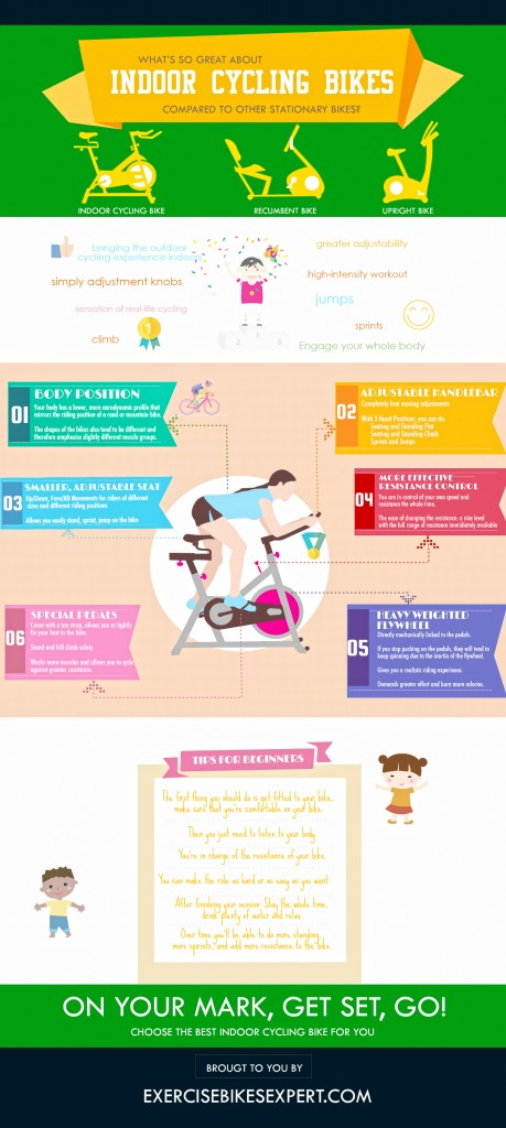 INDOOR-CYCLING-BIKE-INFOGRAPHIC