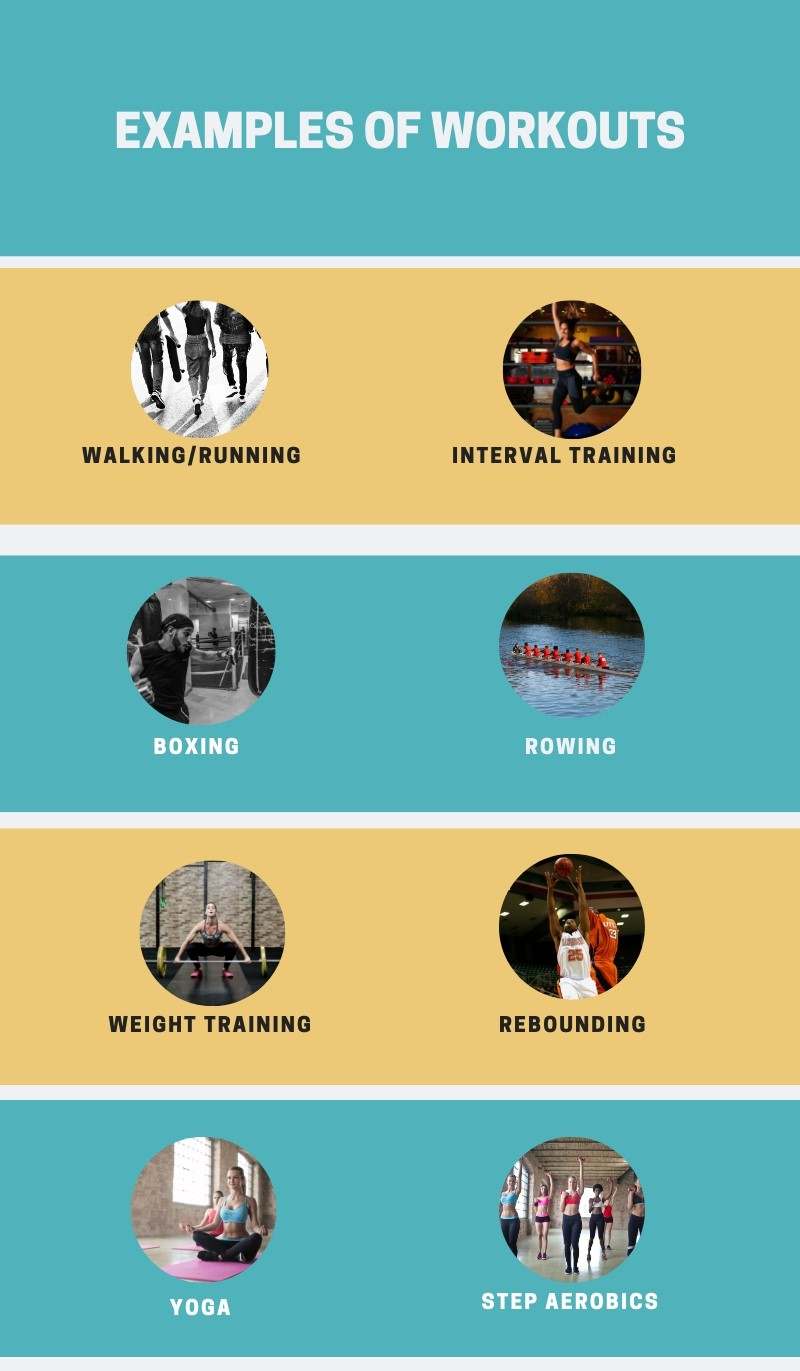 examples of workout infographic